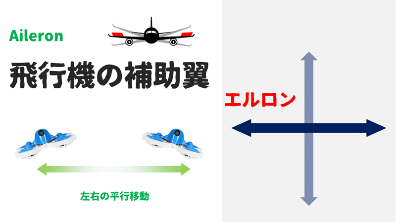 drone-aileron
