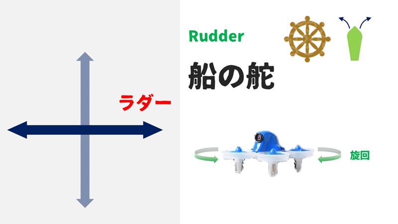 drone-rudder