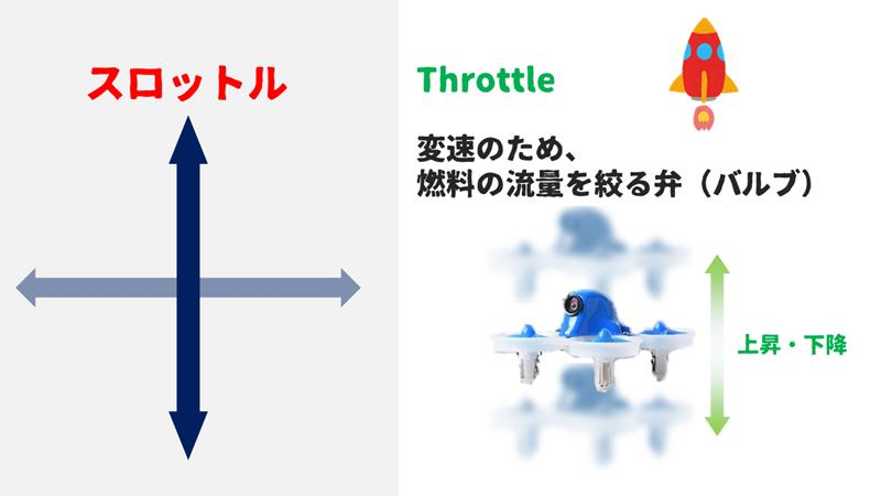 drone-throttle