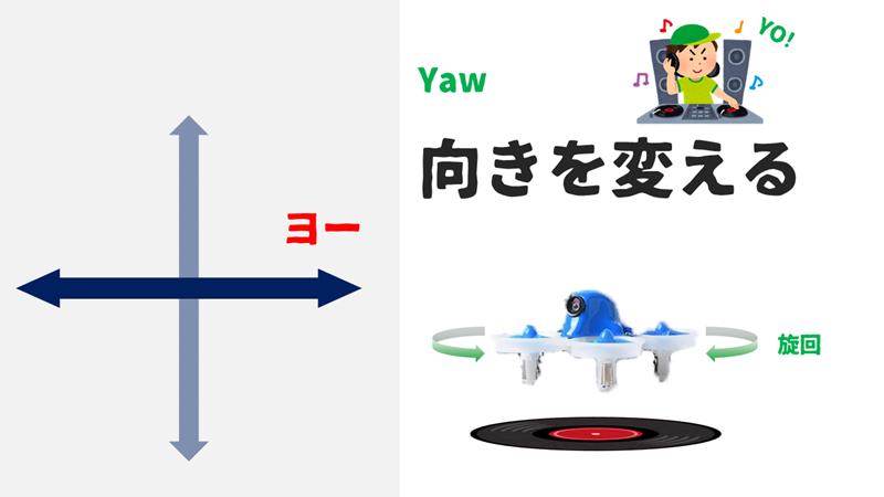 drone-yaw