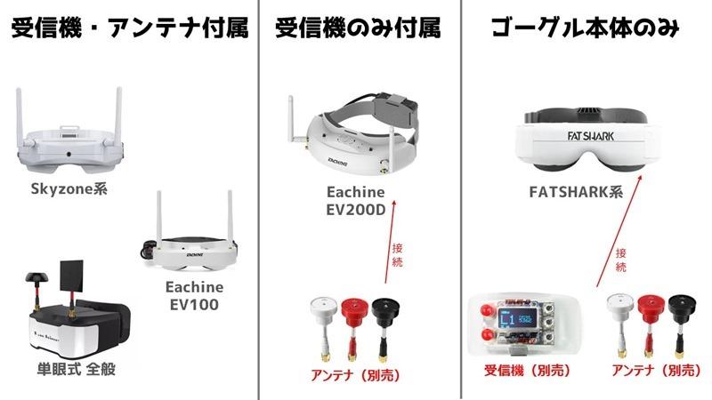 fpv-goggles-attatchment
