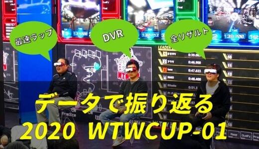 【トンネルTOKYO】データで振り返るWTW CUP01
